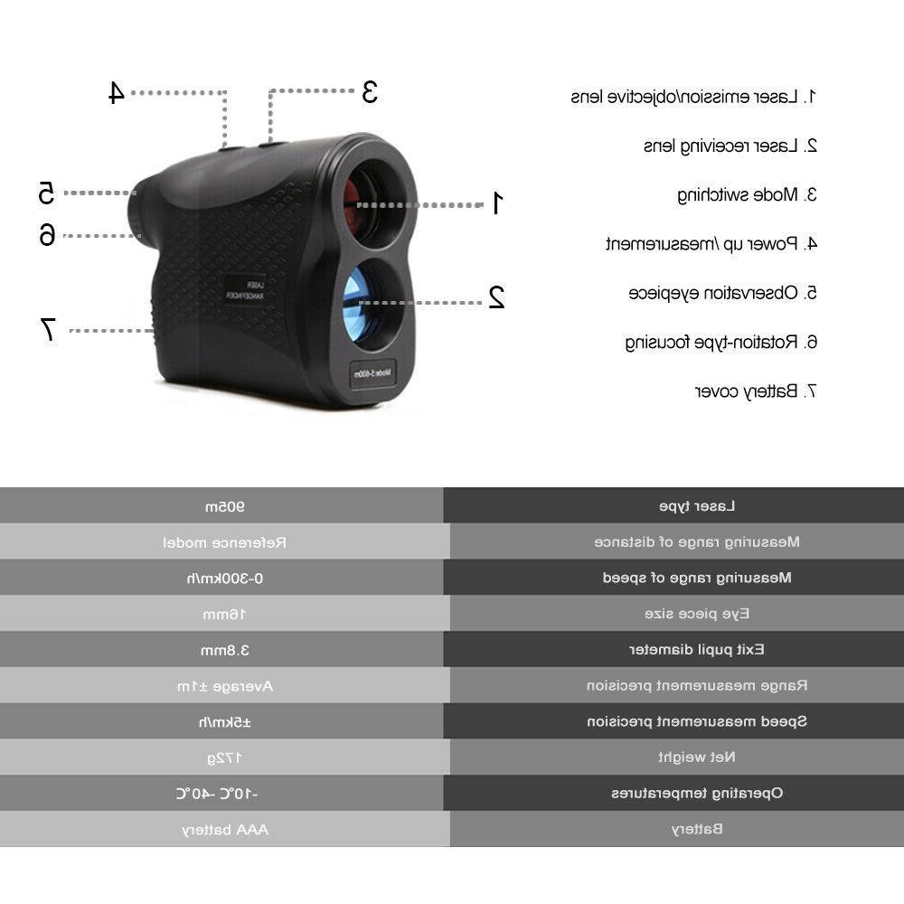 Laser Meter Waterproof