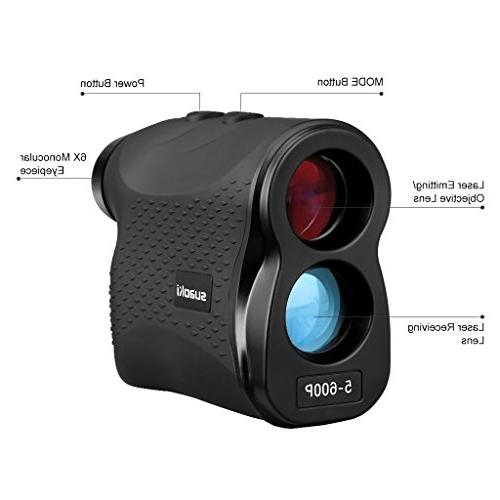 SUAOKI Laser Rangefinder Meters Distance, Speed Measurement,