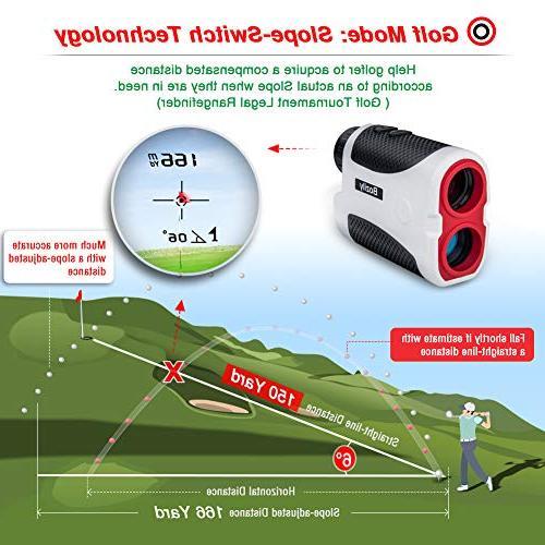 Bozily Rangefinder, 6X Laser Yards, Slope Tech, 4 Scan Mode, & Vertical & Resistant Golf
