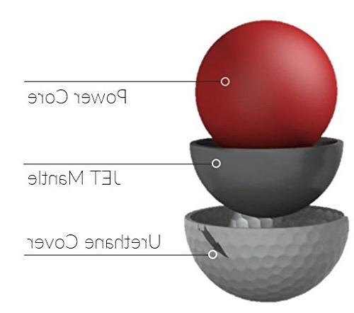 GolfJet Pack One Golf Balls. 3-Layer Core, Supersoft Dimple Hex Longer Flatter for