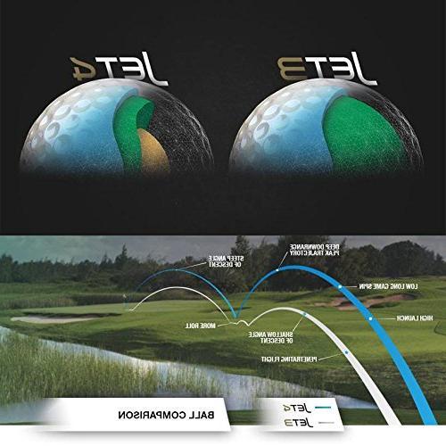 GolfJet Pack | One Dozen Premium Golf Power Core, Supersoft Dimple Longer Game Optimum for Ultimate