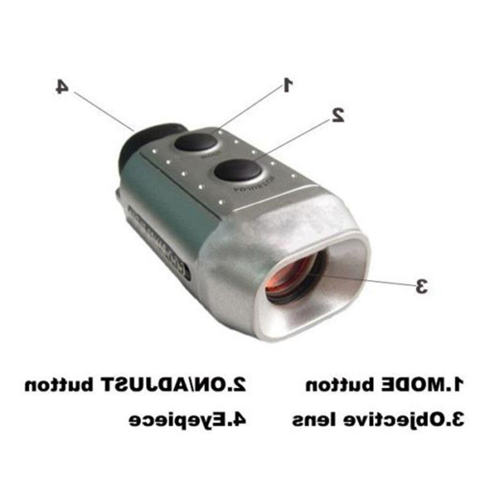 Digital Pocket Rangefinder Optic