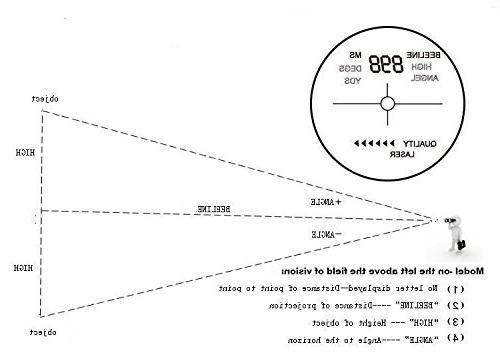 Visionking Laser Rangefinder Height 800m Hunting
