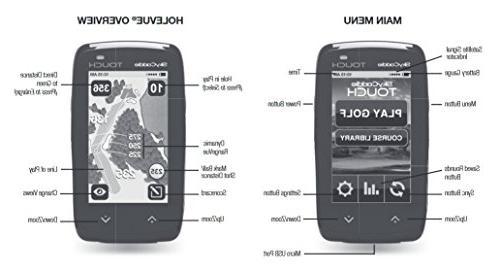 Skycaddie GPS